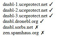 Check For A Spam IP Address With PHP