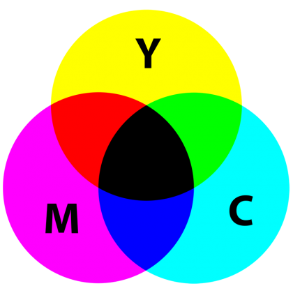 Convert Between RGB and CMYK Color Values with PHP