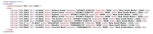 Multiple Postcodes