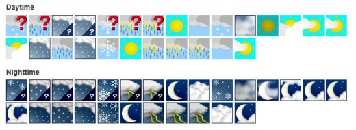 Weather Underground Icon Sets
