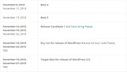 WordPress 5.0 Gutenberg Release Date
