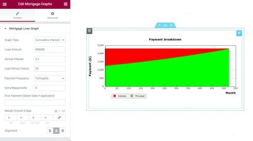 Mortgage Graph Elementor Block