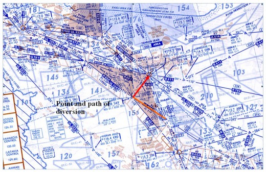 Flight 41 Point and Path or Diversion