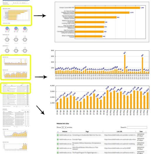 Link Statistics