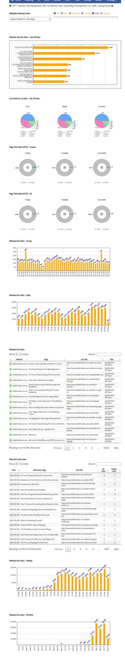 Website Link Statistics