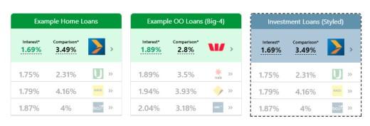Live Bank Data Widgets