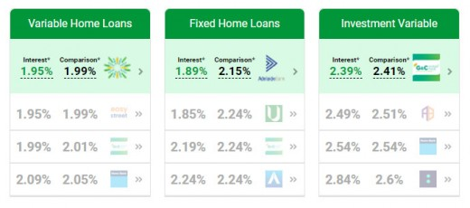 Home Loan Interest Widget Panel