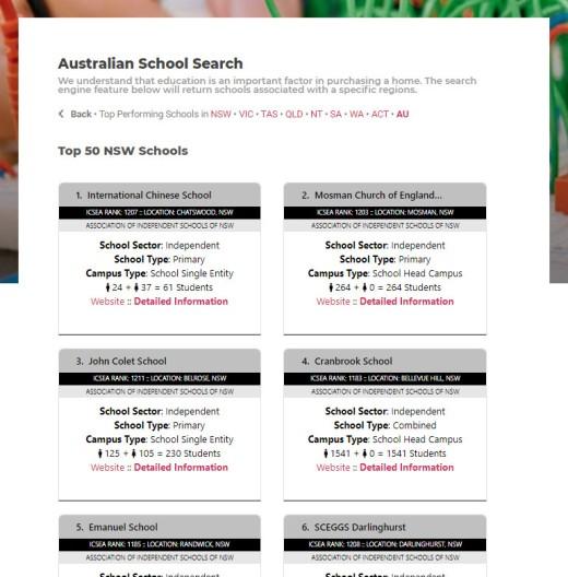 Top NSW Schools
