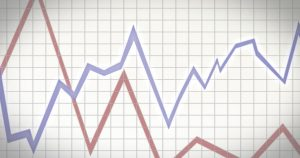 Finance Graph API